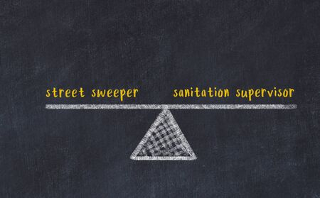 Chalk board sketch of scales. Concept of balance between street sweeper and sanitation supervisor. Фото со стока