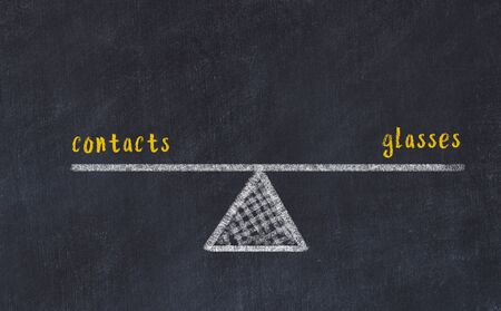 Chalk board sketch of scales. Concept of balance between contacts and glasses.