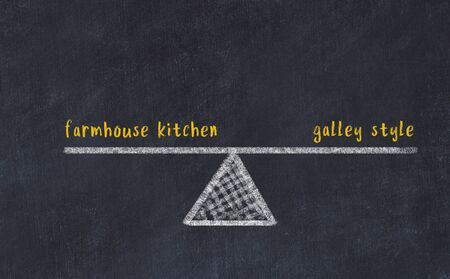 Chalk board sketch of scales. Concept of balance between farmhouse kitchen and galley style.