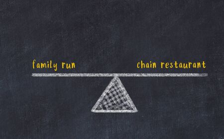 Chalk board sketch of scales. Concept of balance between family run and chain restaurant.