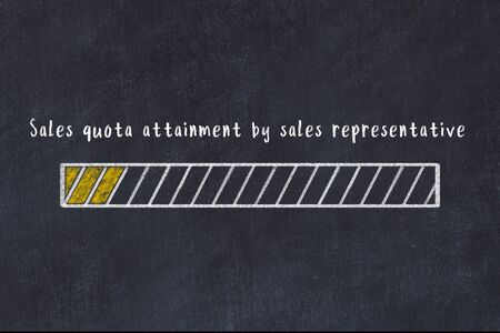 Evaluating of KPI concept. Progress bar on chalkboard with inscription Sales quota attainment by sales representative