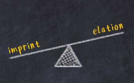 Balance between imprint and elation. Chalkboard drawing on black chalkboard