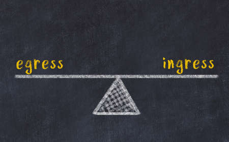 Concept of balance between egress and ingress. Black chalboard with sketch of scales and words on it Foto de archivo