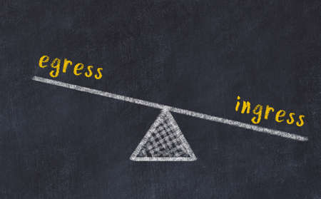 Chalk drawing of scales with words egress and ingress on black board. Concept of balance