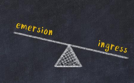 Balance between emersion and ingress. Chalkboard drawing on black chalkboard Foto de archivo