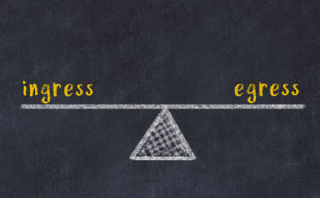 Chalk drawing of scales with words ingress and egress on black board. Concept of balance Foto de archivo