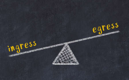 Concept of balance between ingress and egress. Black chalboard with sketch of scales and words on it Foto de archivo