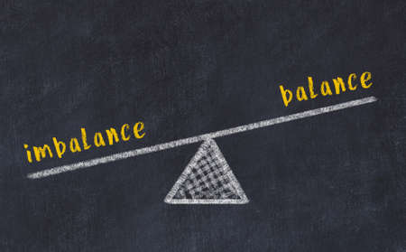 Concept of balance between imbalance and balance. Black chalboard with sketch of scales and words on it