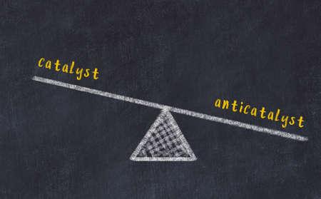 Balance between catalyst and anticatalyst. Chalkboard drawing on black chalkboard