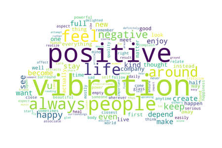 Word cloud of vibration concept on white background.