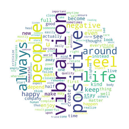 Word tag cloud on white background. Concept of vibration. Stock fotó
