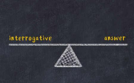Balance between interrogative and answer. Chalkboard drawing on black chalkboard