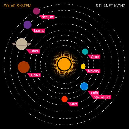 Solar System Vector Scheme - 8 Planet Icons. Vectores