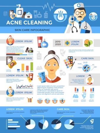 skincare: Acne cleaning skincare infographics with girl in center doctor cosmetic hygiene products statistics diagrams graphs vector illustration