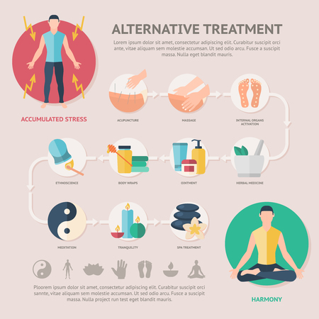 alternative medicine: Alternative treatment page of website with acupuncure massage of foots ointment body wraps meditation candles vector illustration Illustration