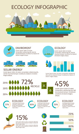 energy use: Ecology flat infographics set with graphs and percentages by year use of solar energy and nature conservation vector illustration