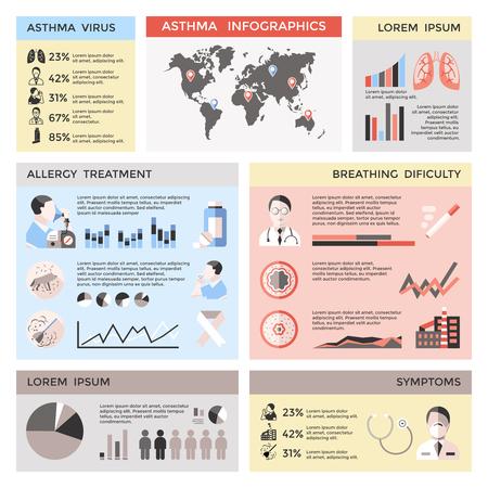 Aspect de l'asthme