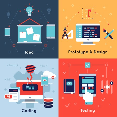 prototype: Four square program development icon set with titles idea prototype and design coding testing vector illustration
