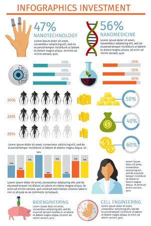 nanotechnology: Infographic investment in nanotechnology and nanomedicine their percentage and amount of money spent graphs and charts vector illustration