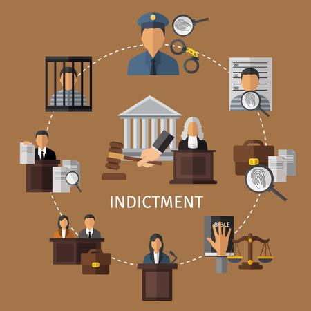 derecho penal: color sistema de procedimiento judicial cartel para el examen de los casos en la corte en un círculo ilustración vectorial