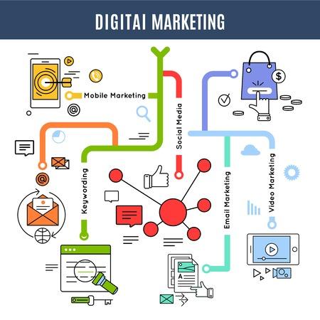 keywording: Digital marketing concept with descriptions of keywording mobile social email and video marketing vector illustration