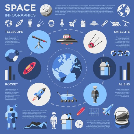 galactic: Space colored infographic with types of technologies and galactic inhabitants graphs and diagrams vector illustration