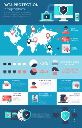 protection devices: Data protection infographics with world map secure devices diagrams statistics in white blue red colors vector illustration