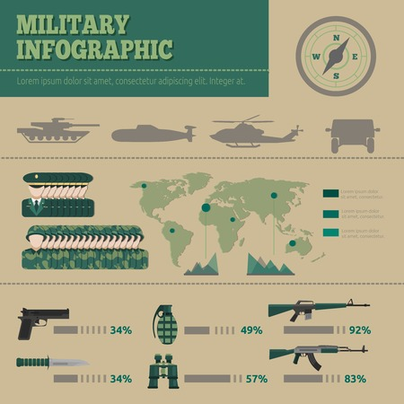 troops: Flat army infographic with percent ratio and location of troops on map vector illustration