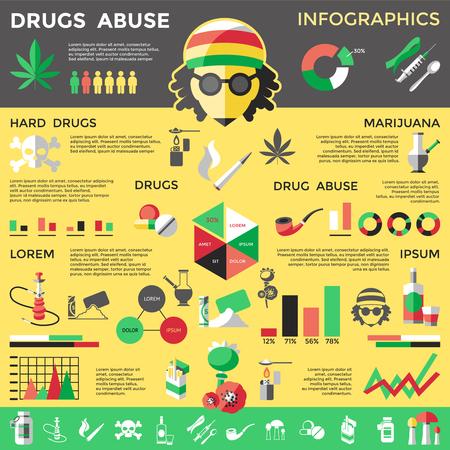 Flat drugs infographics met beschrijvingen van drugsmisbruik type drugs hun effect op menselijke vector illustratie Vector Illustratie