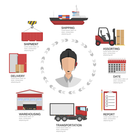 supervision: Supervision system transport logistics website with round menu of stages of goods movement vector illustration Illustration