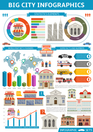 bid: Bid city infographics with world map sets of transportation and buildings statistics and diagrams vector illustration