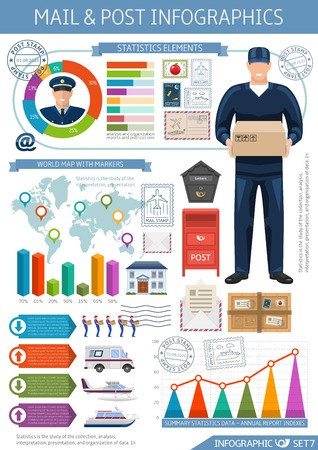 Post office infographics with world map business elements transportation statistics and diagrams on white background vector illustration
