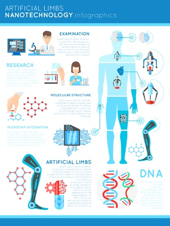 limbs: Artificial limbs nanotechnology infographics with human body scientific research dna and microchip on white background vector illustration