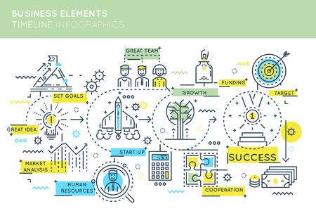 éléments d'affaires chronologie infographies avec des étapes de développement de l'organisation par le biais de l'équipe et le vecteur de financement illustation