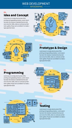 programs: Web development infographic with steps in developing programs from idea to testing vector illustration