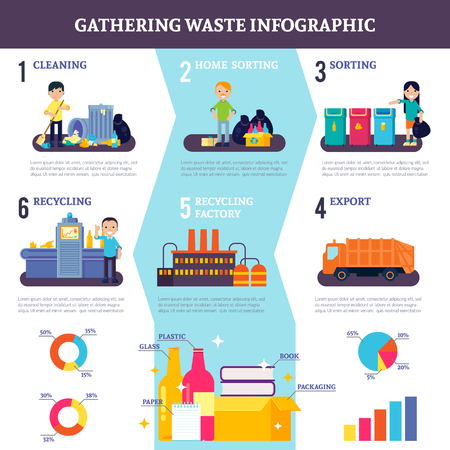 flat: Gathering Waste Flat Infographics Illustration
