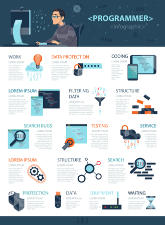 Technology Coding Infographic Concept Illustration