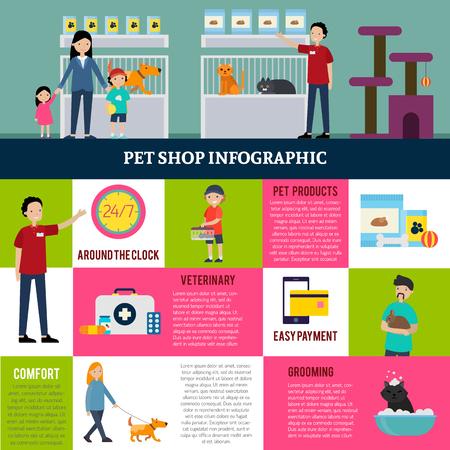 Colorful Pet Shop Infographic Concept