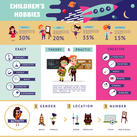 music theory: Flat children hobbies infographic concept with popular male and female interests and activities vector illustration. Illustration