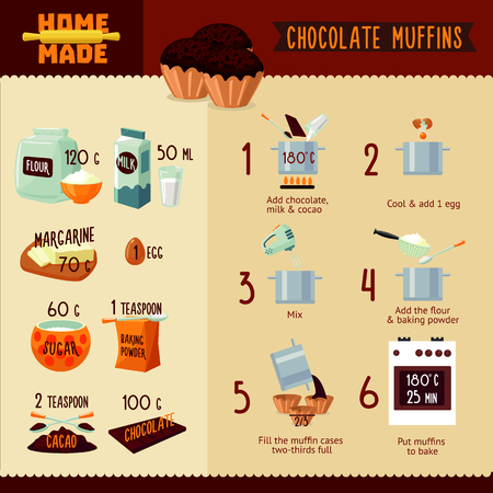 Chocolate muffins recipe infographic concept with ingredients and stages of preparation vector illustration. Ilustração