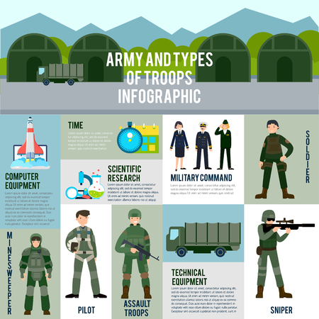 Flat Military Infographic Concept
