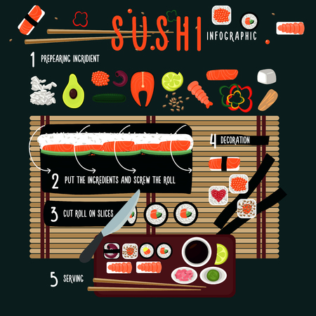 Colorful sushi recipe infographic template with ingredients and steps of preparation in cartoon style vector illustration