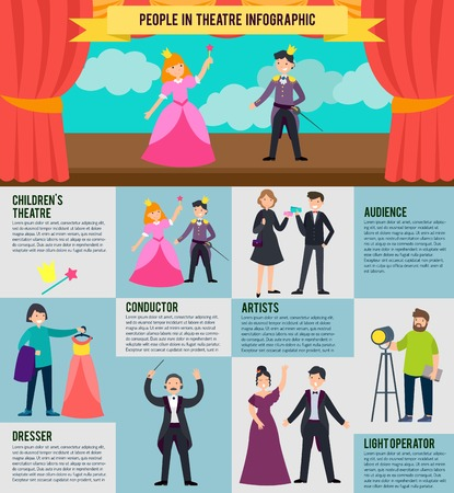 Flat People In Theatre Infographic Concept