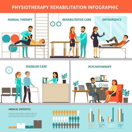 Fysiotherapie En Rehabilitatie Infographic Vector Illustratie