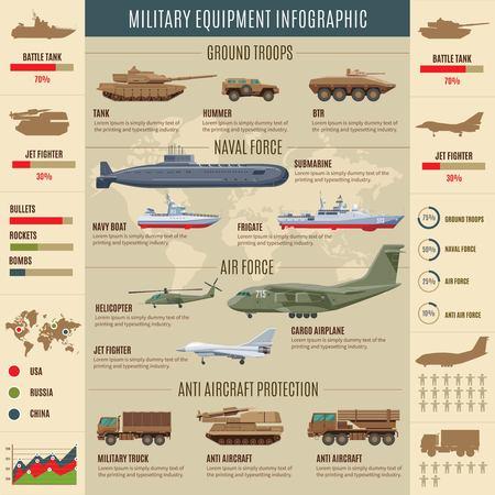 Concept d'infographie de transport militaire Vecteurs