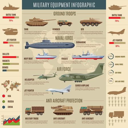 Militaire Transport Infographic Concept Stock Illustratie