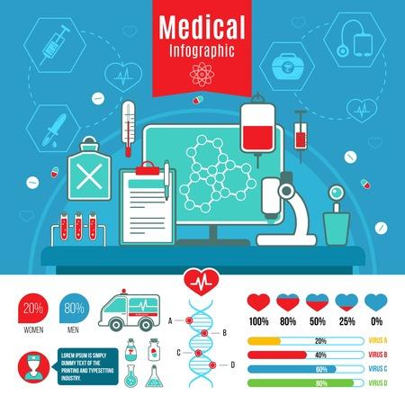 Vlak medische zorg infographic concept met de hulpmiddelenziekenwagen van het materiaallaboratorium en grafieken vectorillustratie