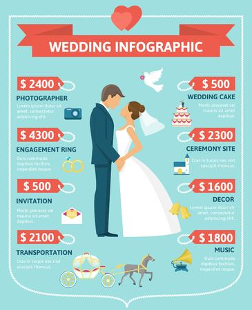 Flat wedding infographic concept with groom bride and amounts of main costs vector illustration