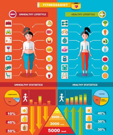 健康で不健全なインフォ グラフィック テンプレート