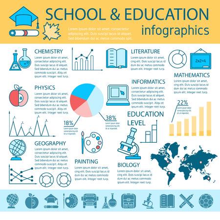 School Education Linear Infographics